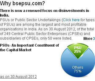 disinvestment and how it benefits india Disinvestment latest breaking news, pictures, videos, and special reports from the economic times disinvestment blogs, comments and archive news on economictimescom  air india's disinvestment is possible only after market conditions are favourable, an official said  how to claim tax benefit for additional rs 50,000.